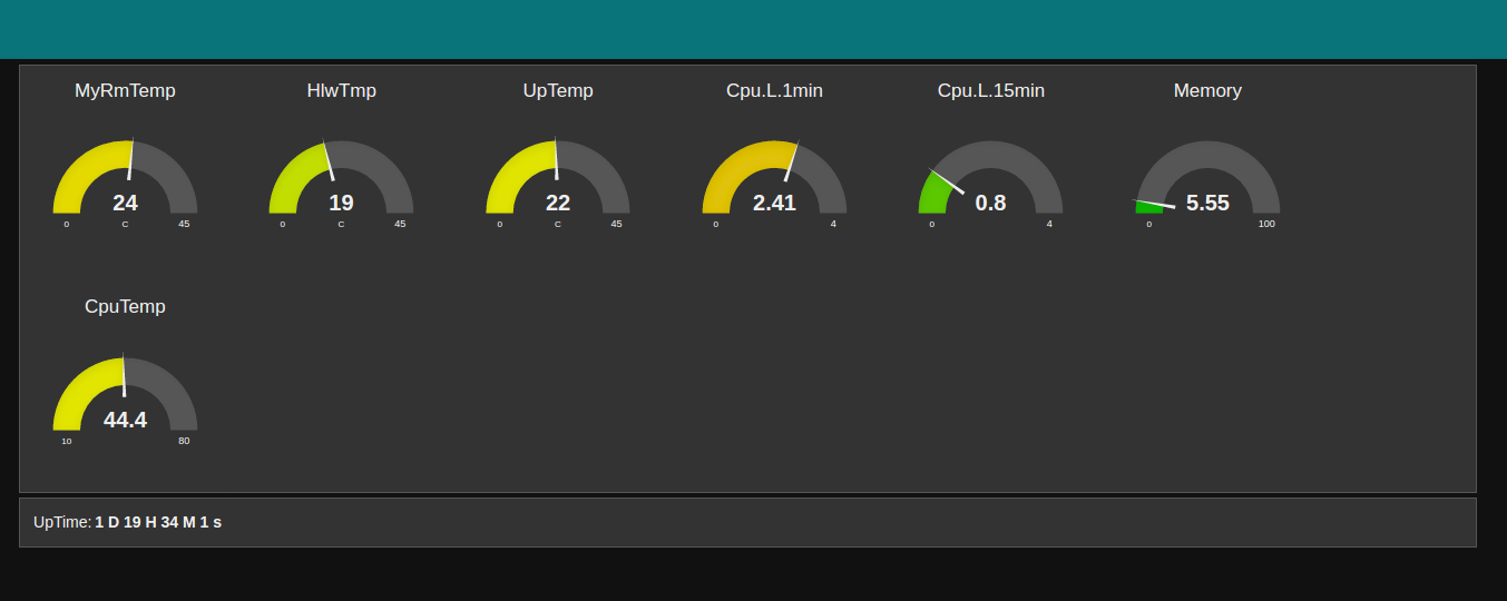 Node Red Dashboard server and temperature monitor  – JakeMakes